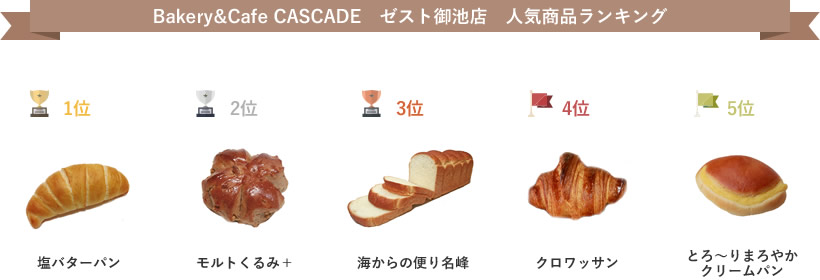 Bakery&Cafe CASCADEゼスト御池店ランキング