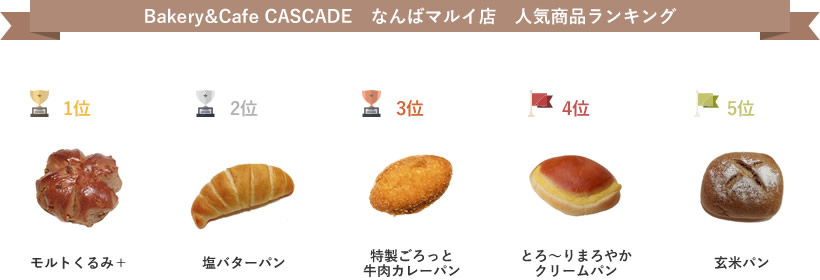 Bakery&Cafe CASCADEなんばマルイ店ランキング